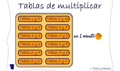 APRENDE LAS TABLAS DE MULTIPLICAR EN 1 MINUTO